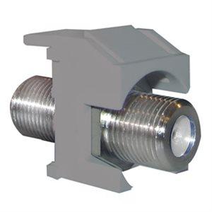 Connecteur F vidéo, finition magnésium